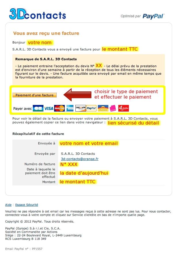 3d contacts comment a marche le fonctionnement - Cheque emploi services comment ca marche ...